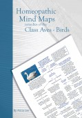Remedies of the Class Aves-Birds (mind map 4)